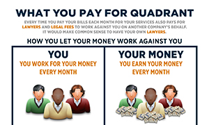 What-You-Pay-For-Quadrant